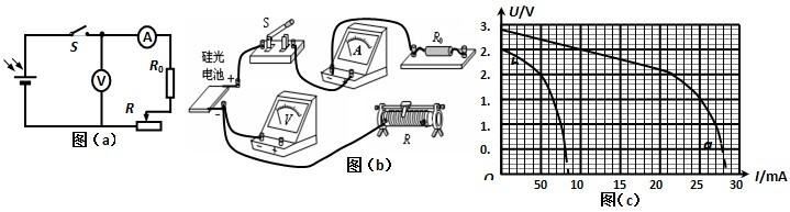 某同学利用图(a)所示电路探究某硅光电池的路端电压u与电流i的关系.