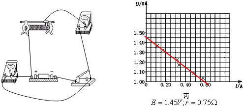 在用电流表和电压表测干电池的电动势和内电阻的实验中,所用电流表和