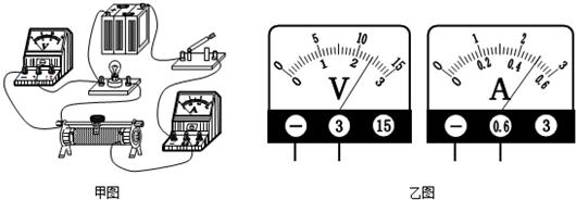 小红用电压表和电流表测量给2.