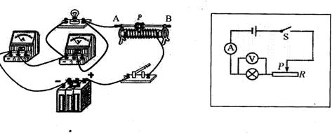 """初中物理试题 电功,电能 某同学做测定""""小灯泡的额定电功.  2.5v 0."""
