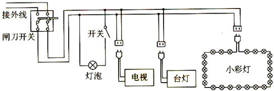 某家庭部分电路可简化成图所示的情况,当灯泡,电视和台灯三个用电器均
