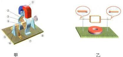 现在主要讨论图(乙)简易电动机的制作与操作问题