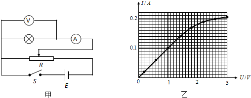 电流表应采用外接法,实验电路图如图甲所示