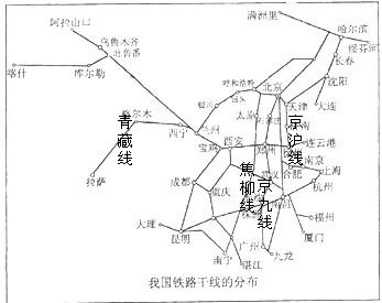 (3)兰新线;包兰线;京包线.