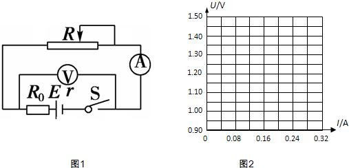 高中物理试题 静电现象 某同学想用电流表和电压表测电池.  0.