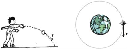 画出做曲线运动物体的速度方向.图片