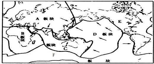 画大陆半岛示意图