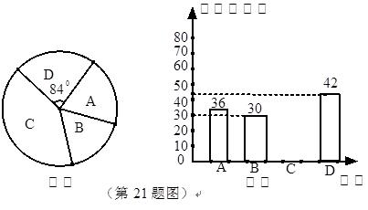 高中数学试题 圆锥曲线性质探讨 (几何证明选讲)如图,在半径为.