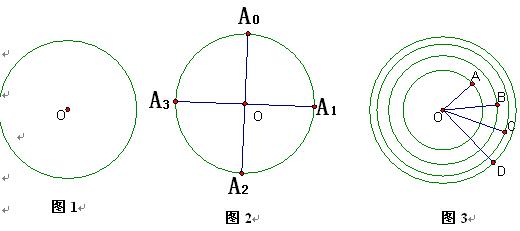 下列图2—4是对圆进行四等分的三种作图