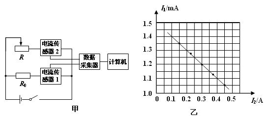 高中物理试题 电阻定律 在测定一组干电池的电动势和内电.
