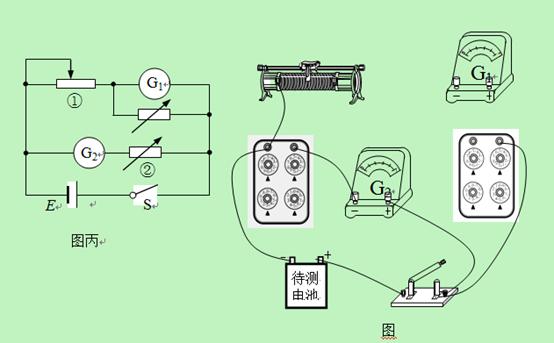 (8分)为了测量某电池的电动势 e(约为3v)和内阻 r,可供选择的器材如下