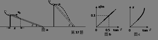 被愹b�x�_获得不同的射程x,做出图b所示的x-tanθ图象,则:(g取10m/s2)