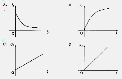 高中物理试题 变压器原理 (2010·全国卷2)19.