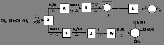 高中化学试题 分子式,结构式,结构简式,实验式 以石油裂解产物烯烃为