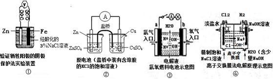 高中化学试题 原电池原理 观察下列几个装置示意图,有关叙.  d.