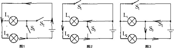 电流不经过用电器直接从电源正极流入电源负极,形成电源短路,这种电路