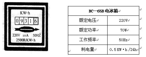 初中物理试题 电功,电能 如图是小明家电能表和电冰箱的铭.