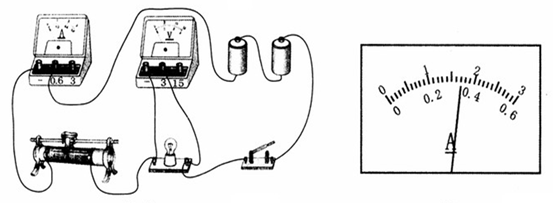 在测额定电压为2.5v小灯泡电阻的实验中