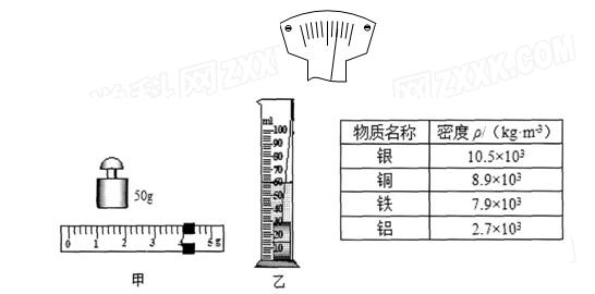 小敏用调节好的天平测量金属块的质量.