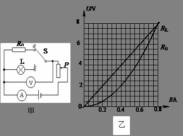 初中物理试题 家庭电路的故障分析 如图甲所示,当开关s接a时,移.