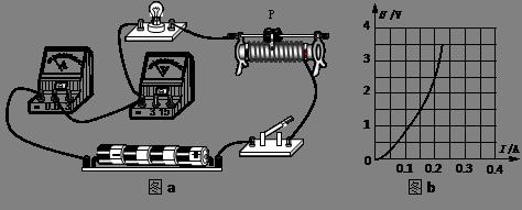 闭合开关,移动滑片p,发现小灯泡始终不亮,但电压表有示数,电流表无示