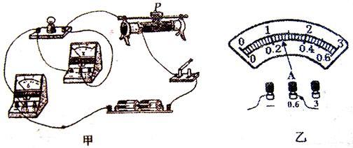 小明同学要测量小灯泡发光时的电阻,电路如图所示.