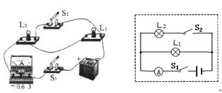 初中物理试题 电路 在虚线框内画出左边实物连接的电.