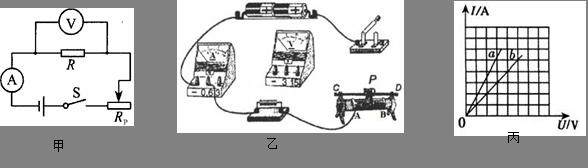 图(a)是某同学探究电流与电压关系的电路图,开关s闭合