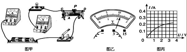 """在测定""""小灯泡电功率""""的实验中,电源电压为4.5v,小灯泡额定电压为2."""