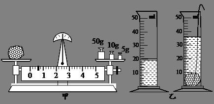 """在做""""用天平和量筒测定固体密度""""的实验时,某同学测量石块的质量如图"""