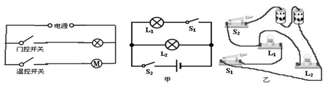 请在图中用笔画线连接符合上述特点的电冰箱工作电路图.
