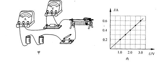 (1)如图甲所示,用笔画线代替导线,将实验电路连接完整,使滑动变阻器