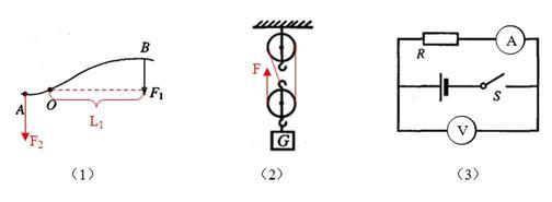 初中物理试题 杠杆及其五要素 (6分)按照题目要求作图:(1.