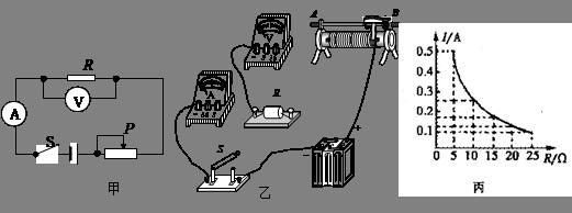 """用如图甲所示的电路探究""""电压一定时,通过导体的电流跟电阻的关系"""""""