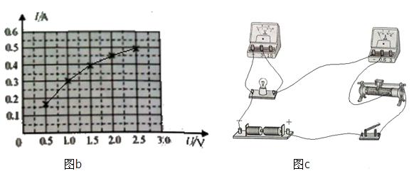 调节滑动变阻器