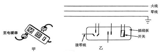 将一个电暖气接在家庭电路中使用,正常工作时通过电暖气的电流为4a