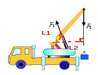 图是液压汽车起重机的示意图.请你分别画出作用在吊臂图片