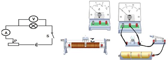 初中物理试题 电功,电能 (6分)图甲是测量小灯泡电功率.