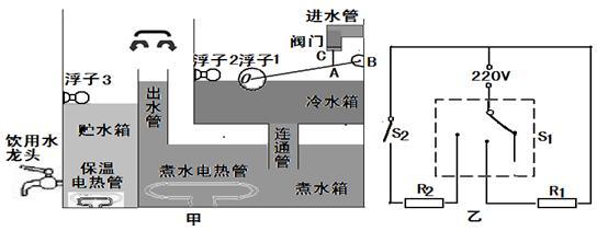 下降使温控开关s 2闭合,保温电热管r 2就会通电发热,开水处于保温状态