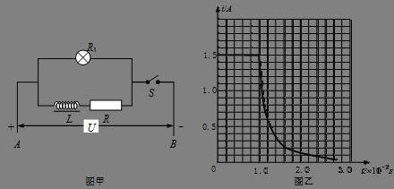 图甲为某同学研究自感现象的实验电路图,用电流传感器