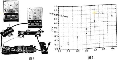 (1)图1是部分连接好的实物电路图,请用电流表外接法完成接线并在图1中