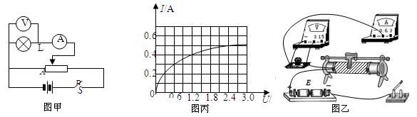 高中物理试题 闭合电路的欧姆定律 用如图甲所示的电路图研究灯泡l.