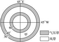 下图为极地俯视图,据此回答(1)~(2)题.图片