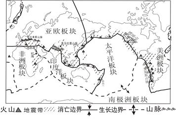 读六大板块与火山,地震带,高大山脉分布示意图,根据图示资料,提出一个