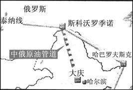 高中地理 试题/小题1:中俄原油管道运输的优点是