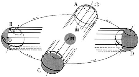 读图回答下列问题(16分)(1)地球由a转到b的过程中