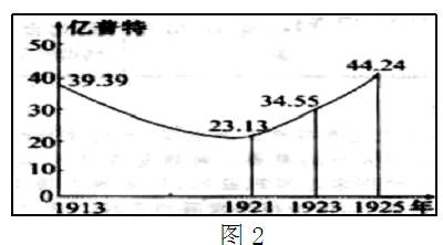 电路 电路图 电子 原理图 400_222
