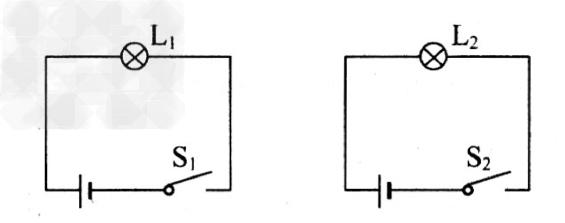 """如图所示,灯分别标有""""6v,6w""""""""6v,3w"""",当开关都闭合时两灯都正常发光"""