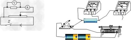 为测量某个电阻的阻值,实验小组的同学采用了下图电路,电源为两节干电