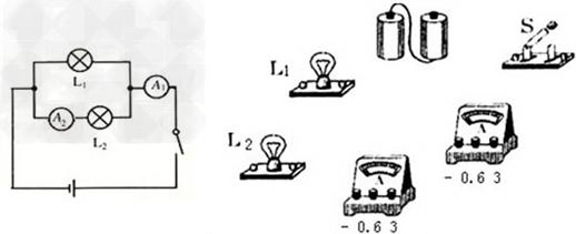 """同学们在探究""""并联电路中干路电流与各支路电流关系""""的实验时,设计了"""